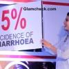 Kajol Announces Handwashing Programme Results