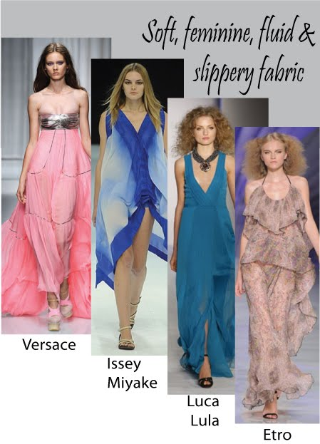 Trends Spring / Summer 2010 (Fabric)