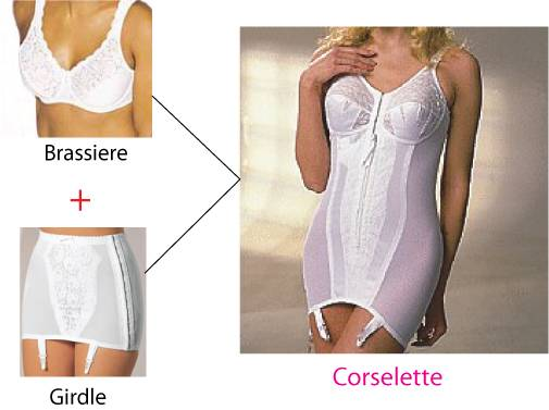 Corselette parts