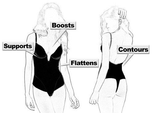Ultimo presents All-in-one body shaper for women 58d2777ea