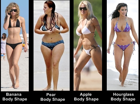 Woman Body Shape Type